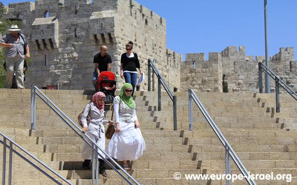 Sondage: 70 % des Palestiniens musulmans de Jérusalem-Est préfèrent Israël à la Palestine.