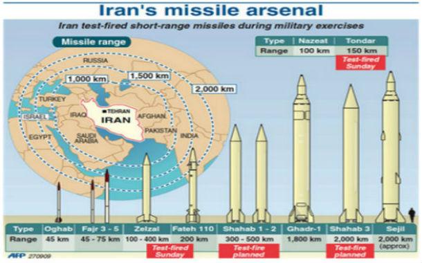 L'Iran refuse d'envoyer à l'étranger son stock d'uranium enrichi et fixe ses lignes rouges.