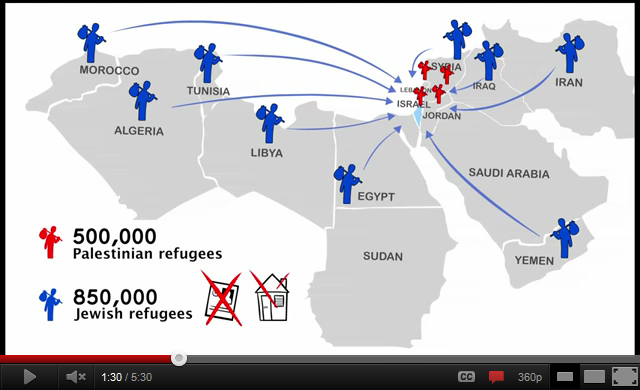 Vidéo : La vérité à propos des réfugiés arabo-palestiniens présentée par Danny Ayalon