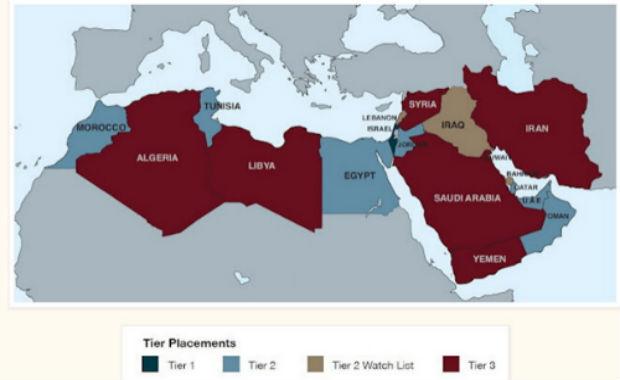 Esclavage : Les voisins d'Israël sont les plus gros trafiquants d'êtres humains