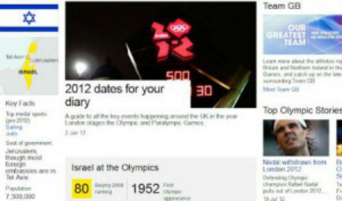 Le site web olympique de la BBC liste Israël sans capitale, et inscrit Jérusalem-est capitale de la « palestine »