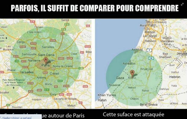 Comparer pour comprendre…