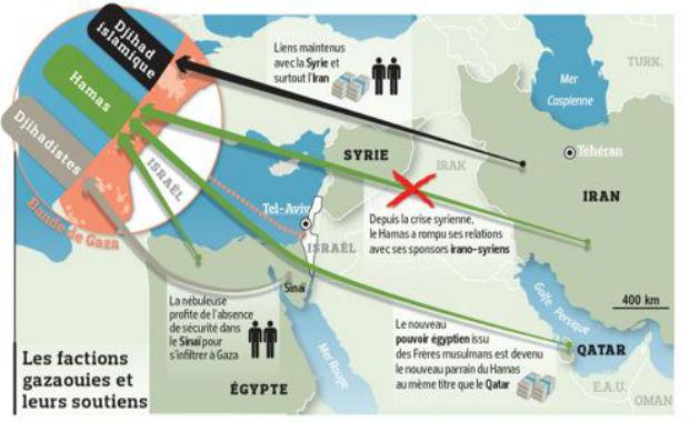 Cette galaxie islamo-djihadiste qui menace Israël