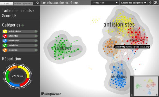 Europe Israël au centre des 221 sites les plus influents de la blogosphère