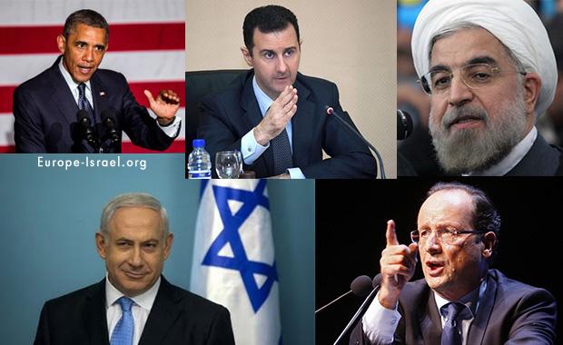 Syrie : Déchiffrer la Guerre Civile en 10 Points