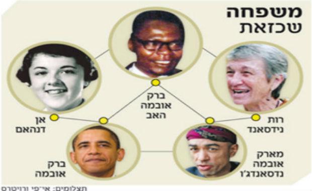 Obama : Un frère terroriste responsable d'attentat, un autre demi-frère juif, quelle famille !