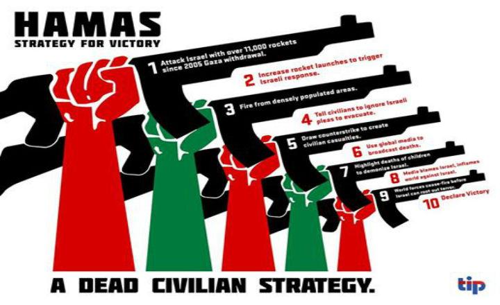 Un dirigeant du Hamas se félicite du sacrifice d'enfants, de femmes et de vieillards (vidéo)