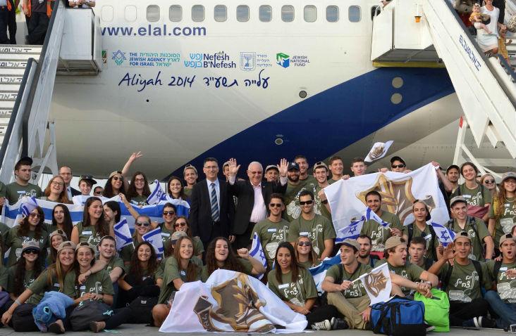 Alyah massive européenne : 180 millions de shekels et des questions
