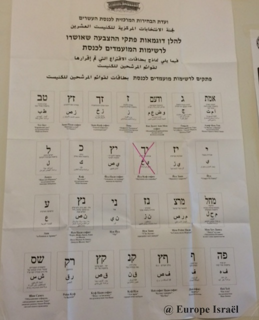 scrutin 2015 liste partis Israel