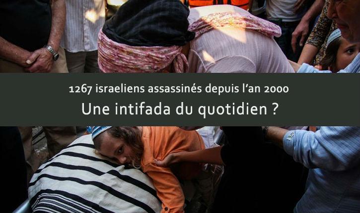 1,267 israéliens ont été tué par les terroristes arabes depuis septembre 2000. Grâce à la barrière de sécurité ce chiffre est tombé presque à zéro