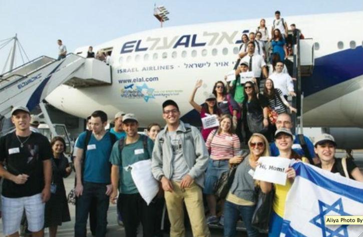 Départ des Juifs d'Europe: L'Alyah des Juifs italiens a doublé en 2014