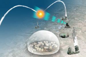 Le système anti-missile Dôme de fer