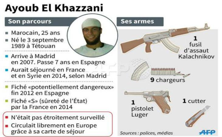 Pour le terroriste islamiste du Thalys Ayoub El Khazzani : « C'est juste un braquage, il ne s'est rien passé… ». « Mon fils ne ferait jamais rien avec les armes » affirme son père