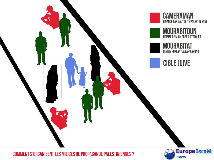 organisation-des-milices-de-propagande