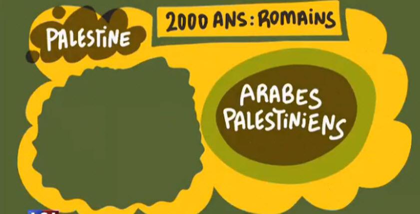 [Vidéo] Révisionnisme: le Petit JT de LCI, destiné au enfants, explique le conflit israélo-palestinien par les thèses de propagande arabe en manipulant l'histoire