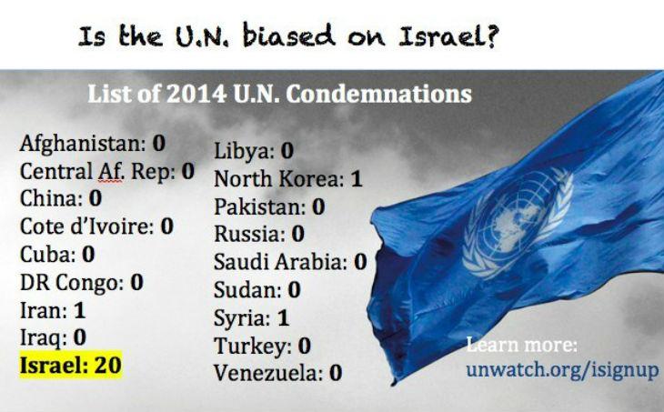 L'ONU aux mains du monde islamo-arabe : L'Assemblée générale vote 20 résolutions contre Israël, 3 pour le reste du monde