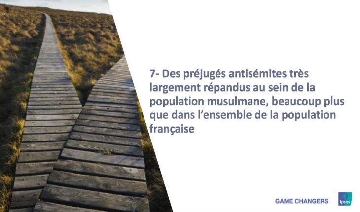 L'enquête Ipsos qui dérange: Les préjugés antisémites majoritairement répandus chez les musulmans. Un Juif sur quatre envisage de partir…