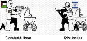 Israel-vs-Hamas-palestine-syrie-bouclier-humain