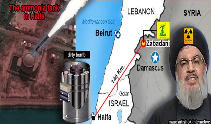 Syrie : Le Hezbollah fabrique des bombes sales et chimiques de destruction massive