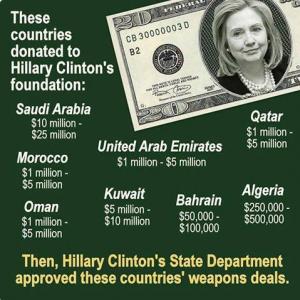 financement Hillary Clinton