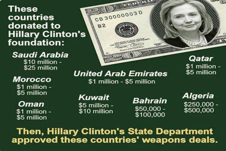 L'un des plus gros donateurs d'Hillary Clinton est un musulman fiché par Moscou pour financer le terrorisme
