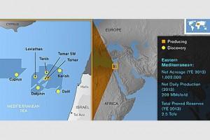 Offshore-Gas-Fields