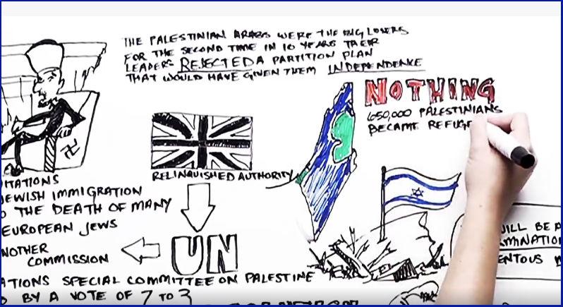 [Vidéo] Pour combattre les mensonges Palestiniens : Voici l'histoire du conflit israélo-arabe expliqué en quelques minutes «pour les nuls»