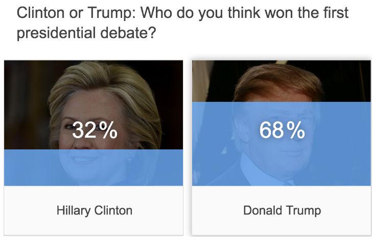 Enorme mensonge des médias français : Tous les sondages donnent un raz de marée pour Trump… sauf celui de CNN sur 521 personnes, cité en France…