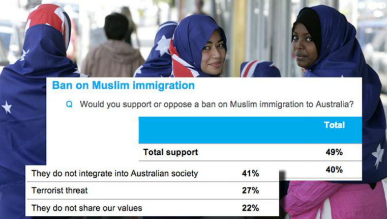Australie : La moitié des Australiens veulent bannir l'immigration musulmane
