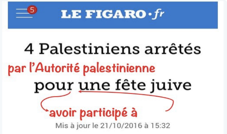 Extrémistes juifs : le Figaro enlève du titre leur inculpation par Israël