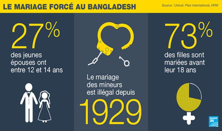 La Bangladaise «Casseuse de mariage» Radha Rani Sarkerse, en Europe pour dénoncer le mariage forcé des mineurs dans son pays