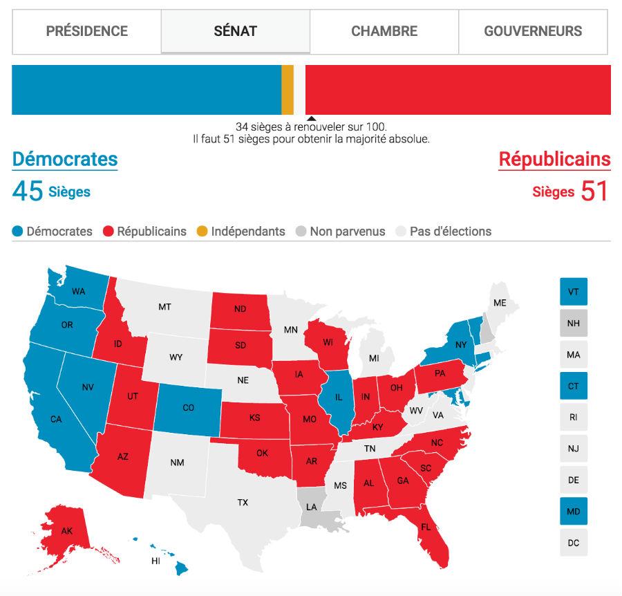 trump-senat