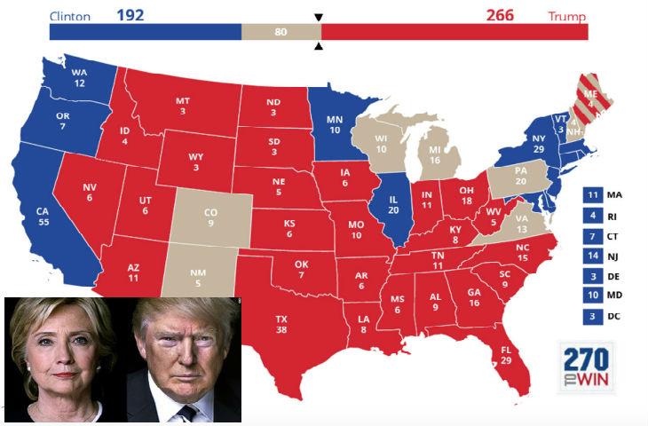 Séisme aux USA : Trump, en tête dans les sondages, devance également Clinton chez les grands électeurs