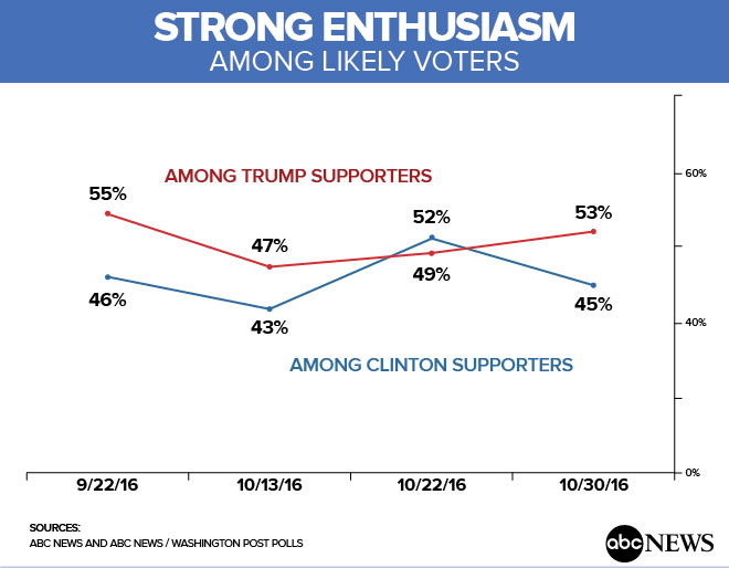strong-enthusiasm
