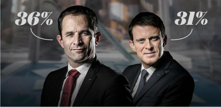 Primaire de la gauche : Benoit Hamon, en tête de la primaire, stéréotype de l'anti-israélien par calcul électoral