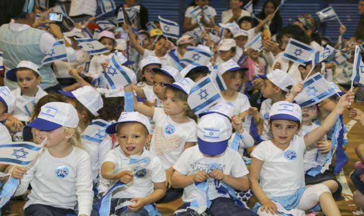 Enquête. Meilleurs pays pour élever les enfants, Israël à la troisième place
