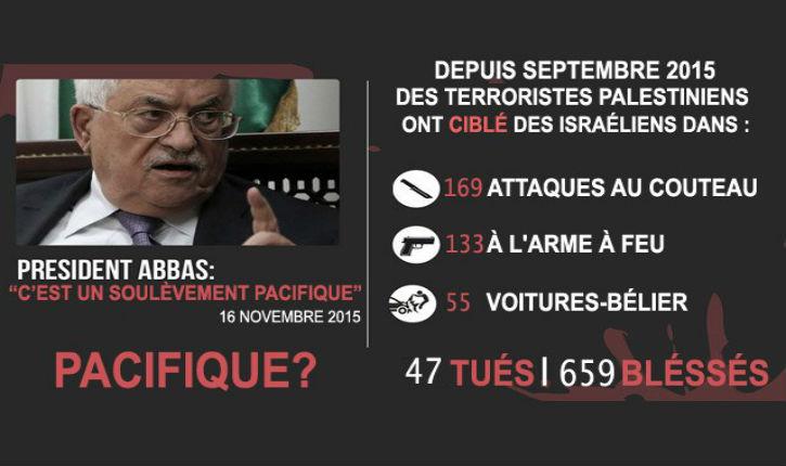 Israël : Chronologie détaillée des attaques terroristes en Israël depuis septembre 2015