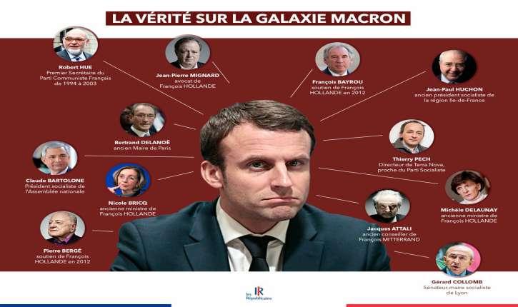 Macron et sa machine à recycler les vieux déchets politiques