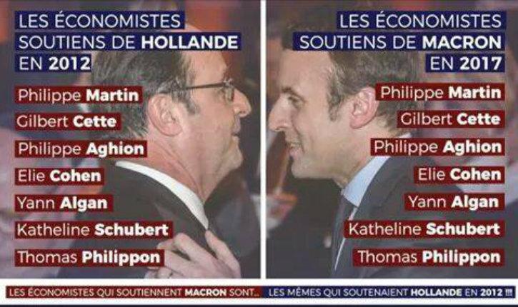 Les économistes qui soutenaient Hollande en 2012  sont les mêmes qui soutiennent Macron en 2017