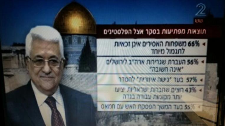 Les résultats surprenants d'un sondage auprès des arabes de l'AP