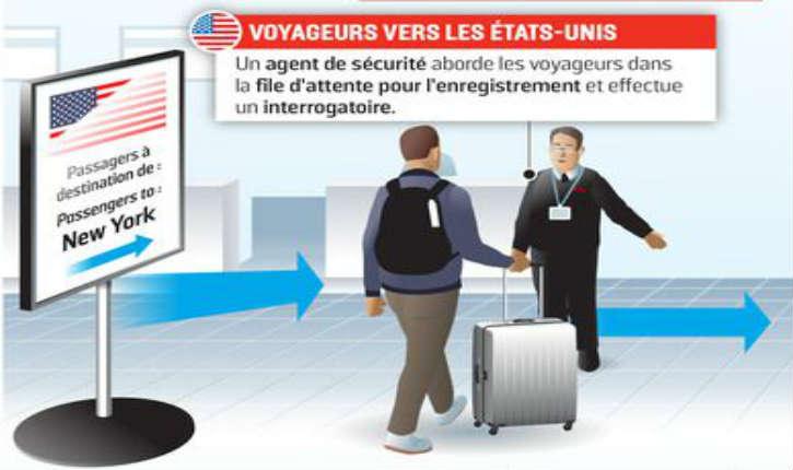 Les Etats-Unis imposent à toutes les compagnies aériennes un interrogatoire de l'ensemble des passagers avant l'embarquement