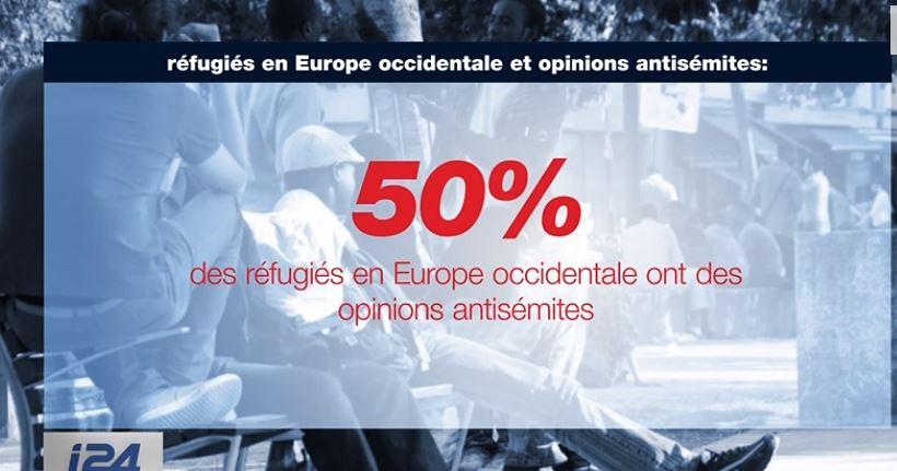 Un nouveau rapport alarmant du gouvernement israélien sur la montée de l'antisémitisme dans le monde, notamment due aux réfugiés musulmans