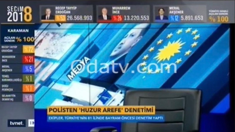Scandale en Turquie: une TV pro-Erdogan annonce la réélection de l'islamiste Erdogan cinq jours avant le scrutin