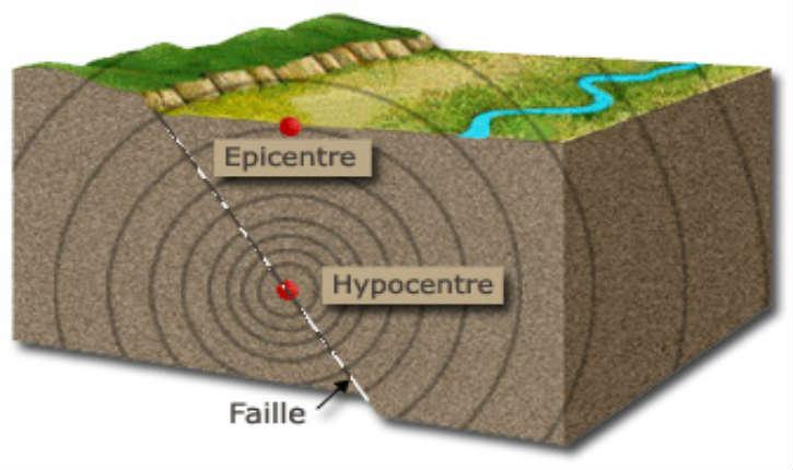 Selon le géologue Ariel Heimann: « La menace d'un tremblement de terre est la plus grande menace qui pèse sur l'Etat d'Israël »