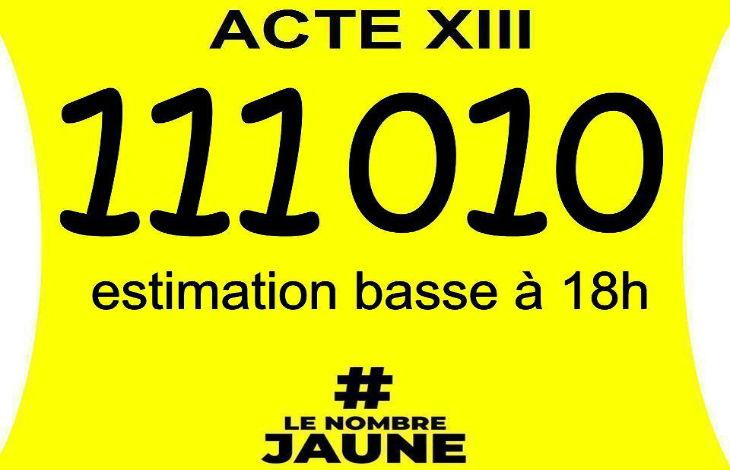 Acte 13 des Gilets Jaunes : 111 010 manifestants selon le Nombre Jaune. 240 000 selon un syndicat de policiers
