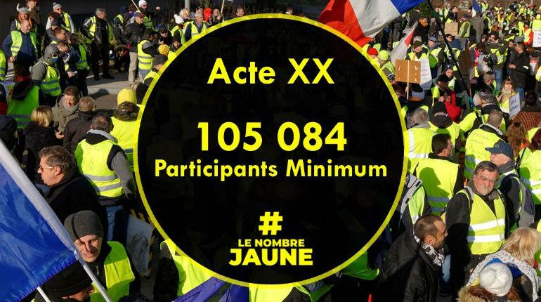 Acte 20 : 4 000 Gilets Jaunes à Paris ? Mais 14 485 contrôles préventifs de la police dans la capitale…