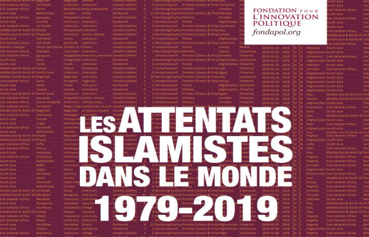 Enquête: 33 769 attentats islamistes dans le monde entre 1979 et 2019, c'est beaucoup pour une religion d'amour
