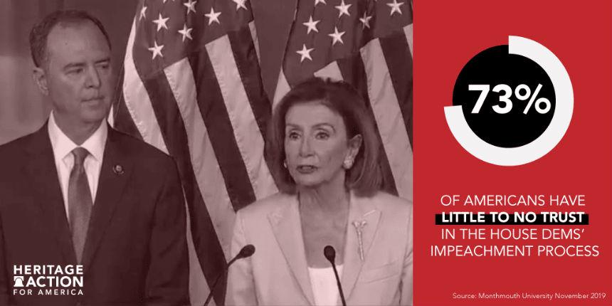 Sondage sur la destitution de Trump : 73% des Américains ne croient pas en l'honnêteté de la procédure de destitution, les Démocrates sont partis pour un plongeon
