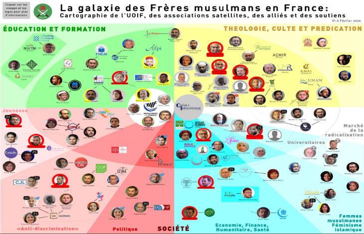 Cartographie de la galaxie des Frères Musulmans en France