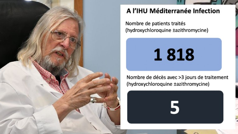 Le chiffre du jour du professeur Raoult : à l'IHU Méditerranée 1818 patients traités à l'hydroxychloroquine, 5 morts